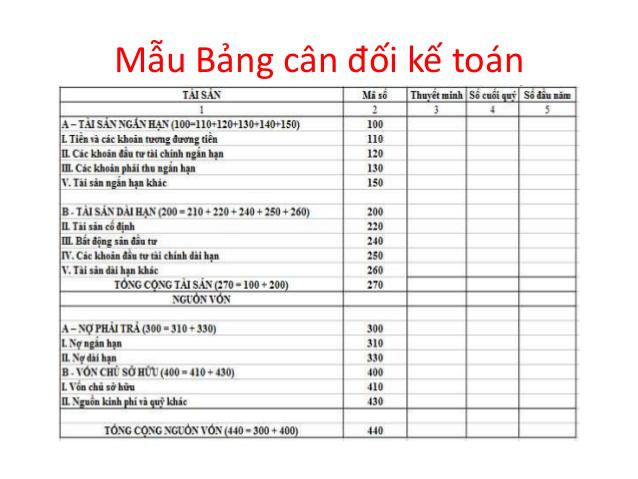 bang-can-doi-tai-khoan-1