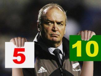 Graham-Henry-score-cards
