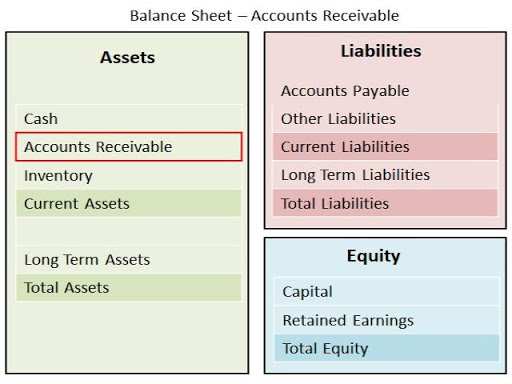 Account-receivable-la-gi-1