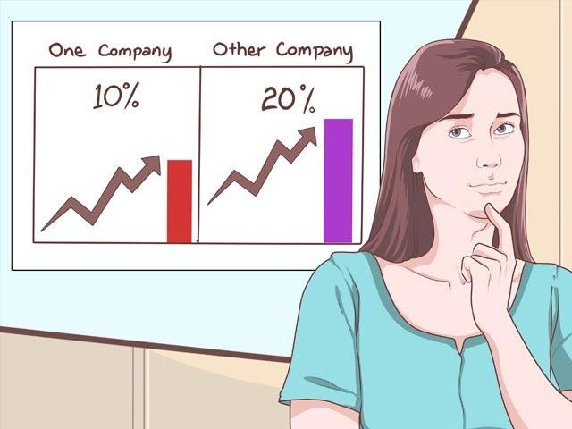 Operating-Profit-la-gi-1