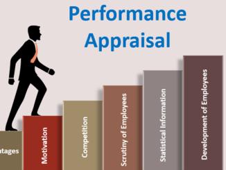 appraisal-la-gi
