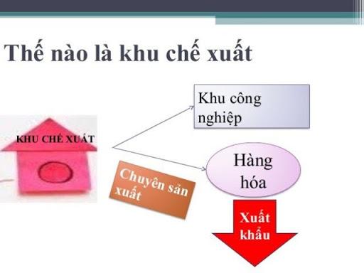 doanh-nghiep-che-xuat-la-gi-1